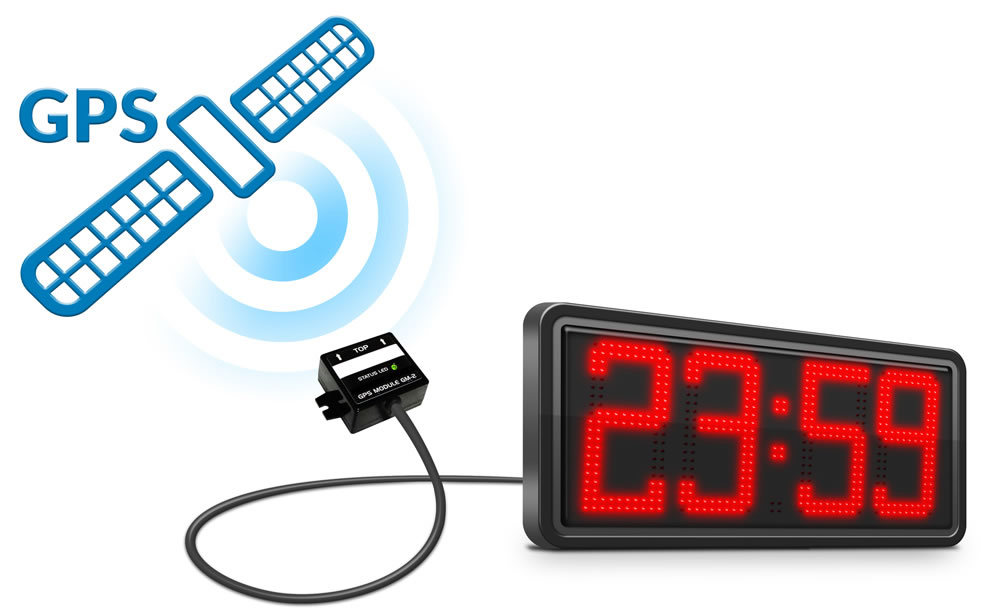 GPS CLOCK SINGLE