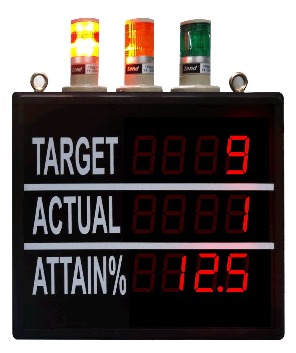 3 line Large Digital Counter Totaliser