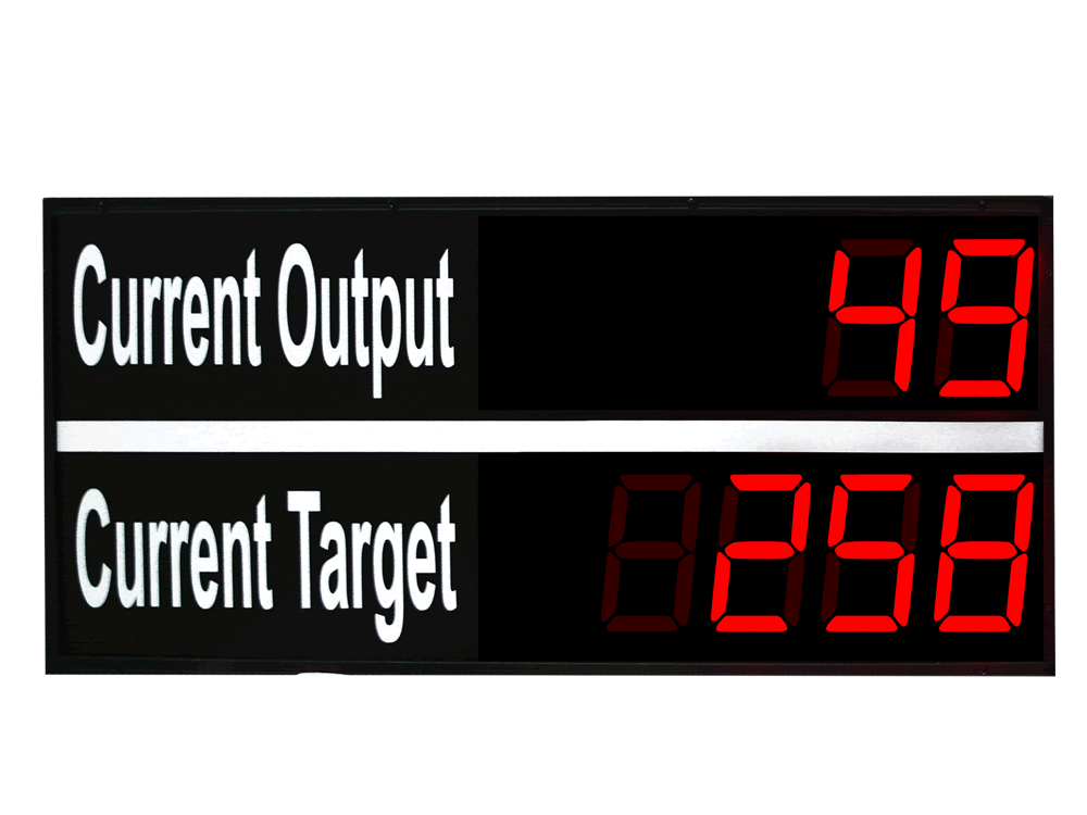Output and Target Large Digital Counter