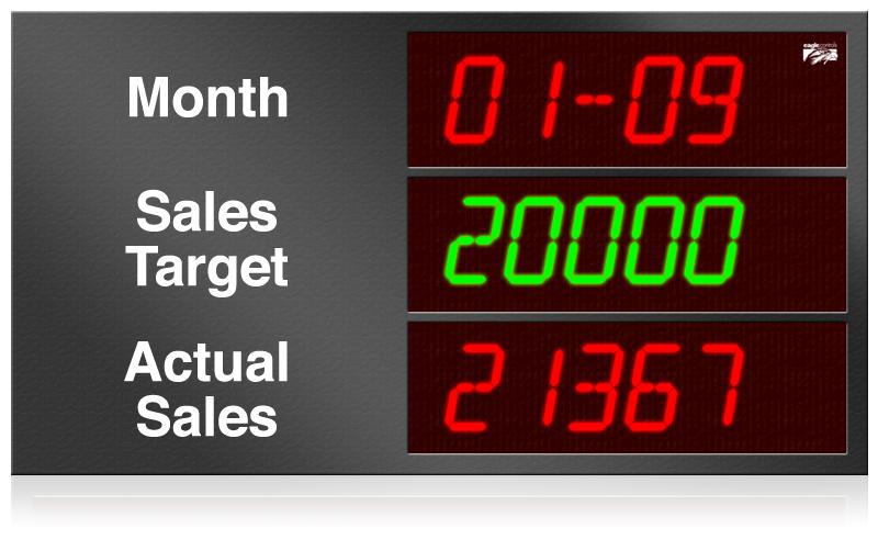 ld_sales_target